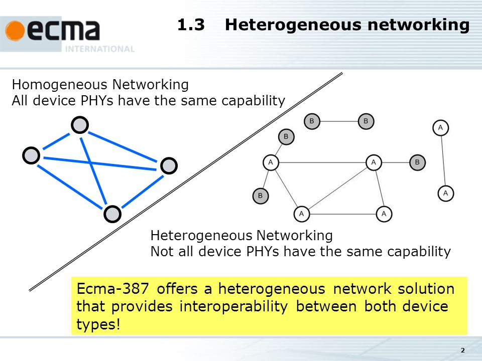 2 1.3Heterogeneous networking Homogeneous Networking All device PHYs have the same capability Heterogeneous Networking Not all device PHYs have the same capability Ecma-387 offers a heterogeneous network solution that provides interoperability between both device types!