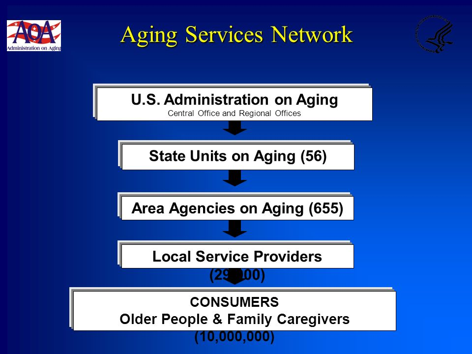 Aging Services Network U.S.