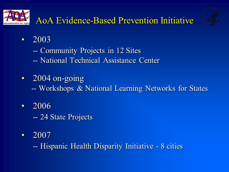AoA Evidence-Based Prevention Initiative 20032003 -- Community Projects in 12 Sites -- National Technical Assistance Center 2004 on-going2004 on-going -- Workshops & National Learning Networks for States -- Workshops & National Learning Networks for States 20062006 -- 24 State Projects 20072007 -- Hispanic Health Disparity Initiative - 8 cities