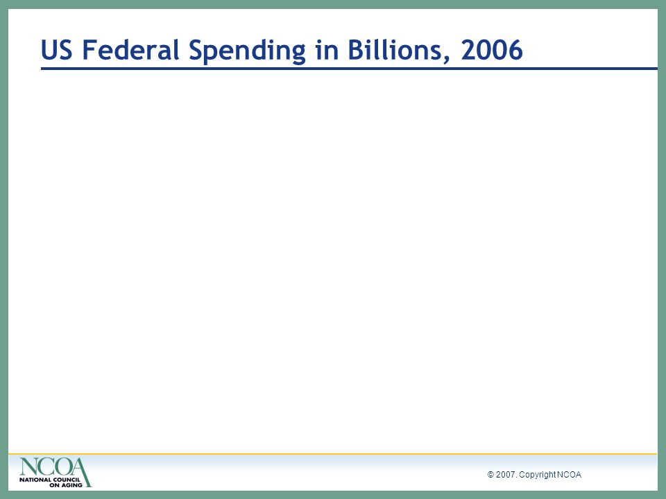 © 2007. Copyright NCOA US Federal Spending in Billions, 2006