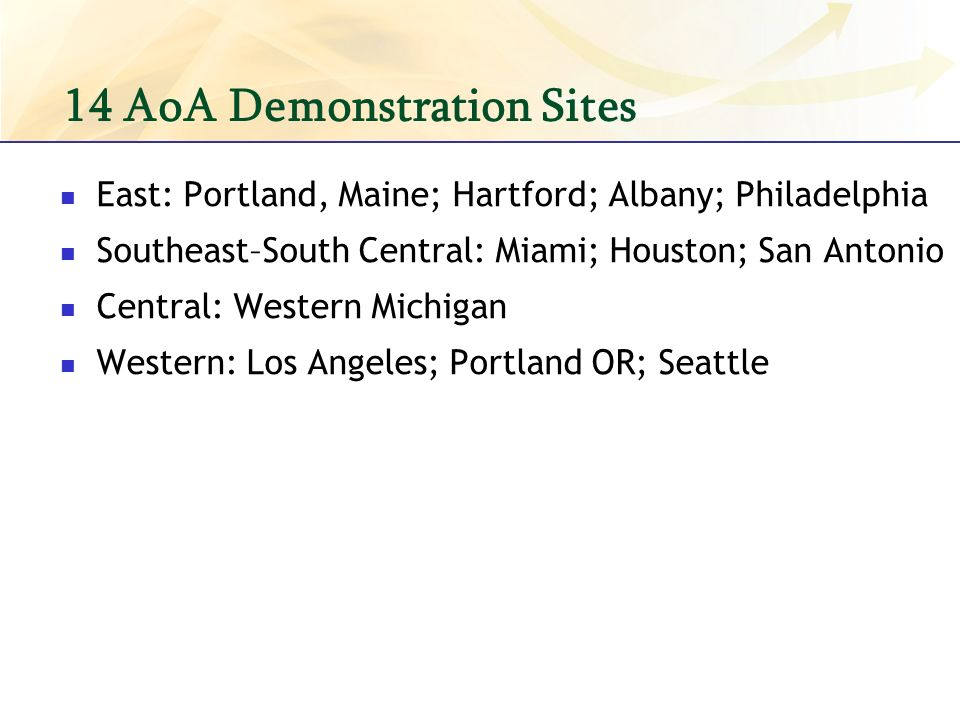 14 AoA Demonstration Sites East: Portland, Maine; Hartford; Albany; Philadelphia Southeast–South Central: Miami; Houston; San Antonio Central: Western Michigan Western: Los Angeles; Portland OR; Seattle