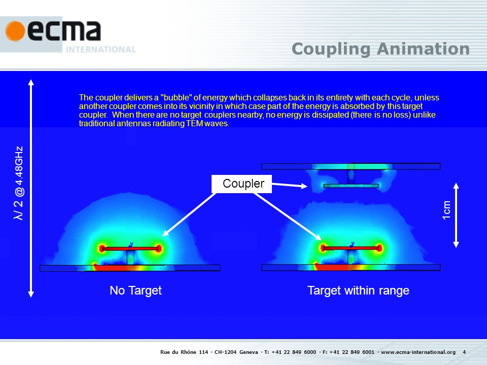 Coupling Animation No Target Target within range λ/ 2 @ 4.48GHz 1cm Coupler Rue du Rhône 114 - CH-1204 Geneva - T: +41 22 849 6000 - F: +41 22 849 6001 - www.ecma-international.org 4 The coupler delivers a bubble of energy which collapses back in its entirety with each cycle, unless another coupler comes into its vicinity in which case part of the energy is absorbed by this target coupler.