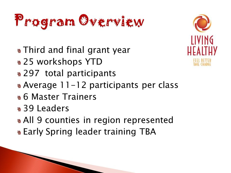 Third and final grant year 25 workshops YTD 297 total participants Average 11-12 participants per class 6 Master Trainers 39 Leaders All 9 counties in region represented Early Spring leader training TBA