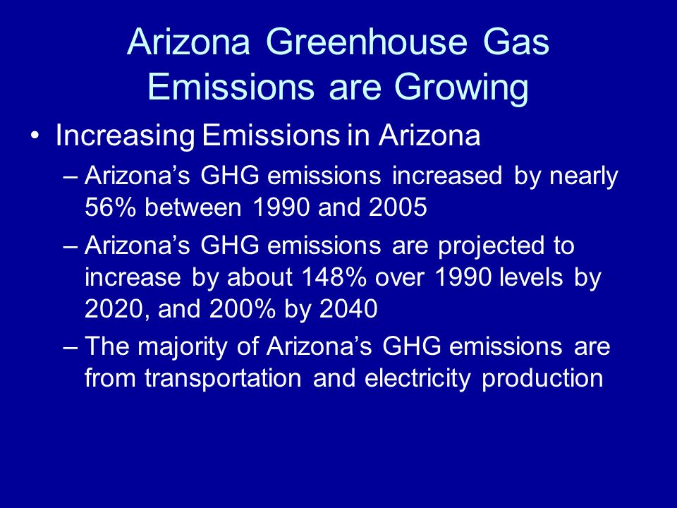 Arizona Greenhouse Gas Emissions are Growing Increasing Emissions in Arizona –Arizonas GHG emissions increased by nearly 56% between 1990 and 2005 –Arizonas GHG emissions are projected to increase by about 148% over 1990 levels by 2020, and 200% by 2040 –The majority of Arizonas GHG emissions are from transportation and electricity production