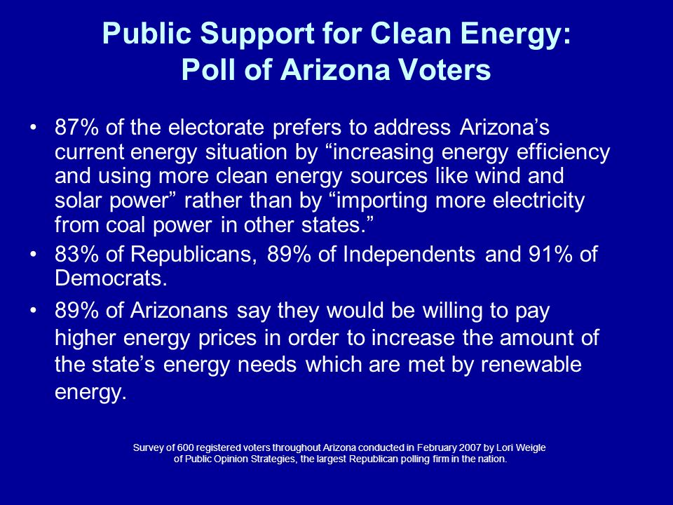 Public Support for Clean Energy: Poll of Arizona Voters Survey of 600 registered voters throughout Arizona conducted in February 2007 by Lori Weigle of Public Opinion Strategies, the largest Republican polling firm in the nation.