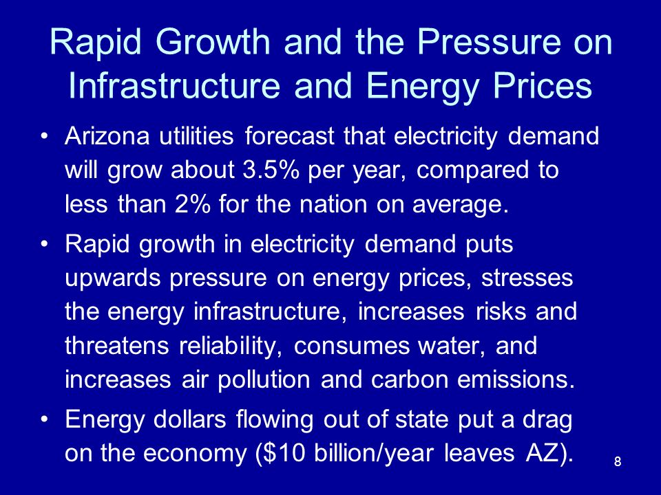 Rapid Growth and the Pressure on Infrastructure and Energy Prices Arizona utilities forecast that electricity demand will grow about 3.5% per year, compared to less than 2% for the nation on average.