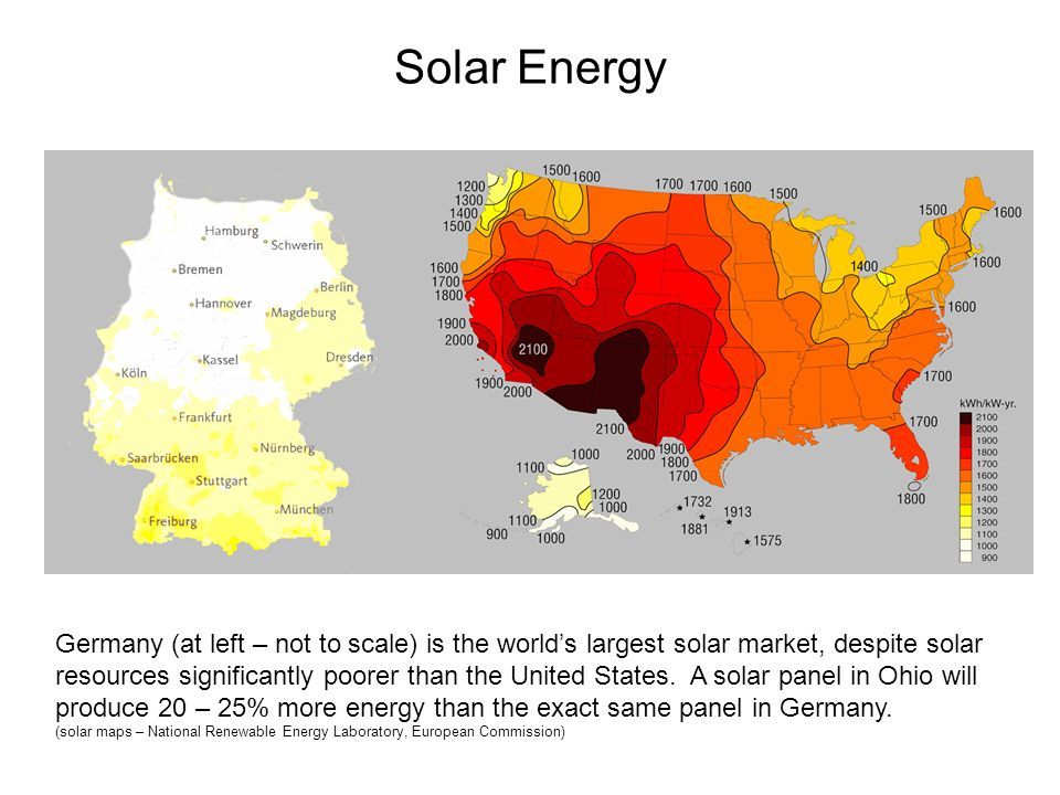 Solar Energy Germany (at left – not to scale) is the worlds largest solar market, despite solar resources significantly poorer than the United States.