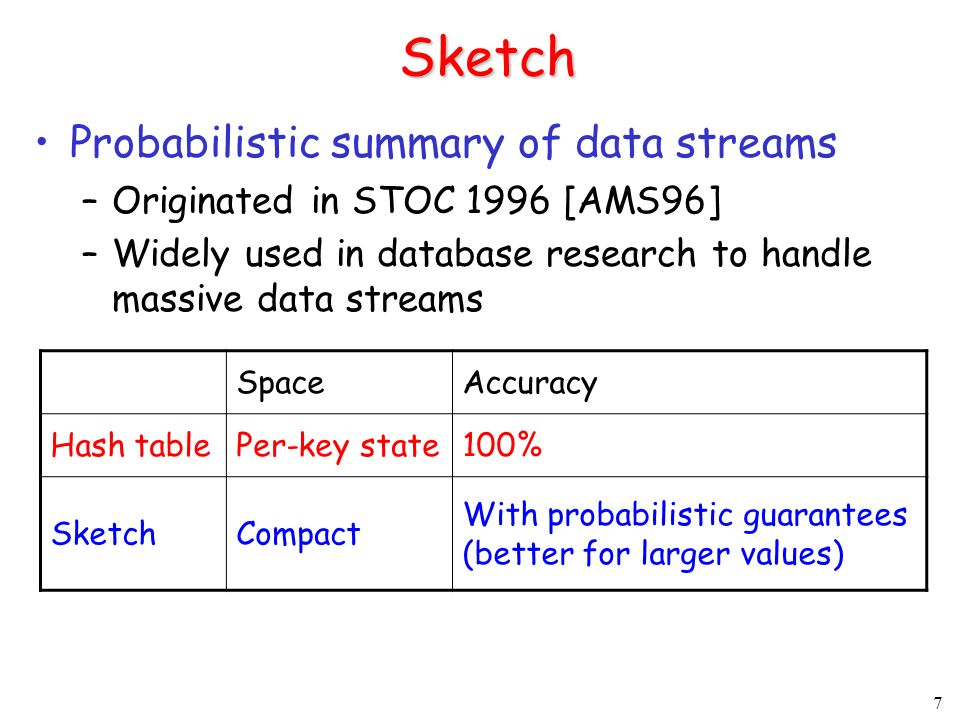 7 Sketch Probabilistic summary of data streams –Originated in STOC 1996 [AMS96] –Widely used in database research to handle massive data streams SpaceAccuracy Hash tablePer-key state100% SketchCompact With probabilistic guarantees (better for larger values)