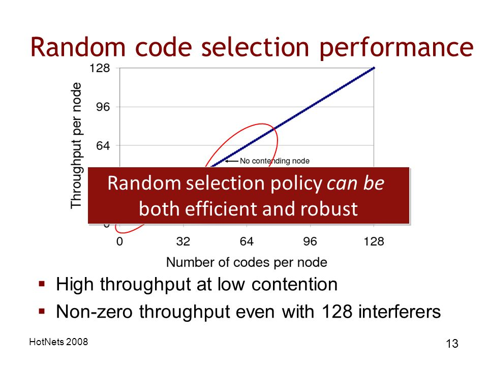 HotNets Random code selection performance High throughput at low contention Non-zero throughput even with 128 interferers Random selection policy can be both efficient and robust Random selection policy can be both efficient and robust