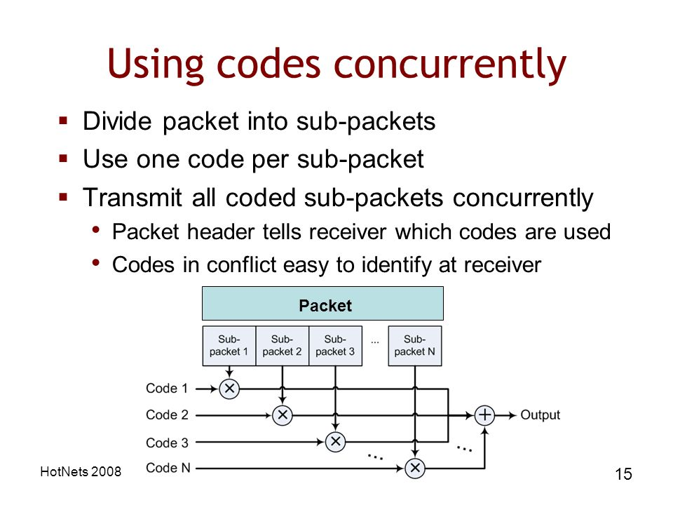 HotNets Using codes concurrently Divide packet into sub-packets Use one code per sub-packet Transmit all coded sub-packets concurrently Packet header tells receiver which codes are used Codes in conflict easy to identify at receiver Packet
