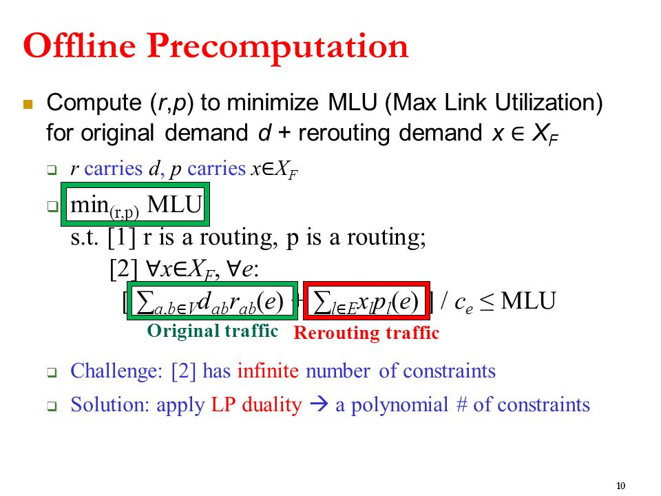 Compute (r,p) to minimize MLU (Max Link Utilization) for original demand d + rerouting demand x X F r carries d, p carries x X F min (r,p) MLU s.t.