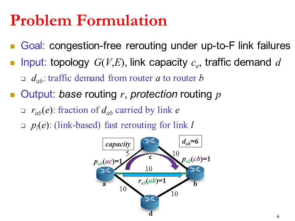Goal: congestion-free rerouting under up-to-F link failures Input: topology G(V,E), link capacity c e, traffic demand d d ab : traffic demand from router a to router b Output: base routing r, protection routing p r ab (e): fraction of d ab carried by link e p l (e): (link-based) fast rerouting for link l Problem Formulation 6 5 10 capacity d ab =6 ab d c r ab (ab)=1 p ab (ac)=1 p ab (cb)=1