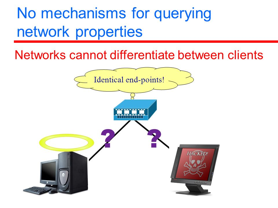 No mechanisms for querying network properties . Identical end-points.