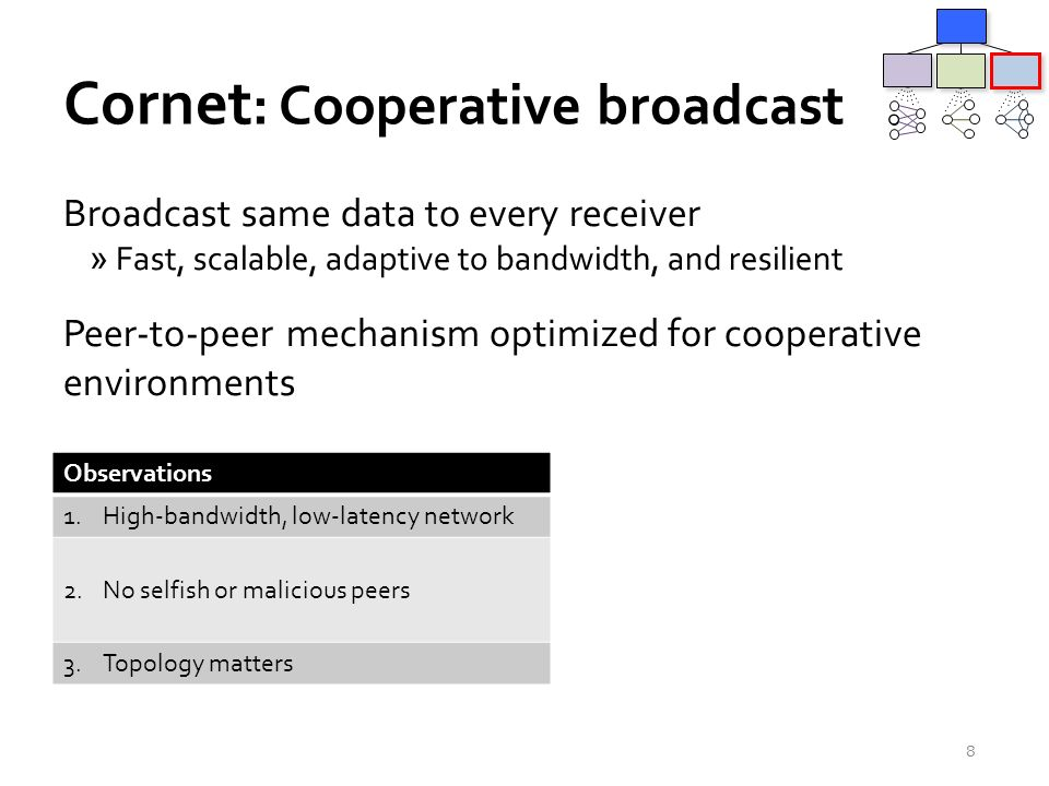 Cornet : Cooperative broadcast ObservationsCornet Design Decisions 1.High-bandwidth, low-latency network Large block size (4-16MB) 2.No selfish or malicious peers No need for incentives (e.g., TFT) No (un)choking Everyone stays till the end 3.Topology matters Topology-aware broadcast 8 Broadcast same data to every receiver »Fast, scalable, adaptive to bandwidth, and resilient Peer-to-peer mechanism optimized for cooperative environments