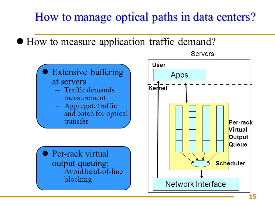 15 How to manage optical paths in data centers. How to measure application traffic demand.