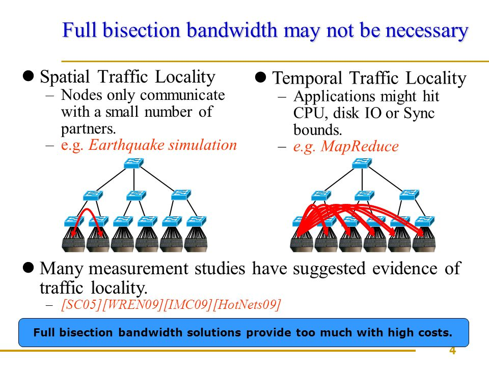 4 Full bisection bandwidth may not be necessary Spatial Traffic Locality –Nodes only communicate with a small number of partners.