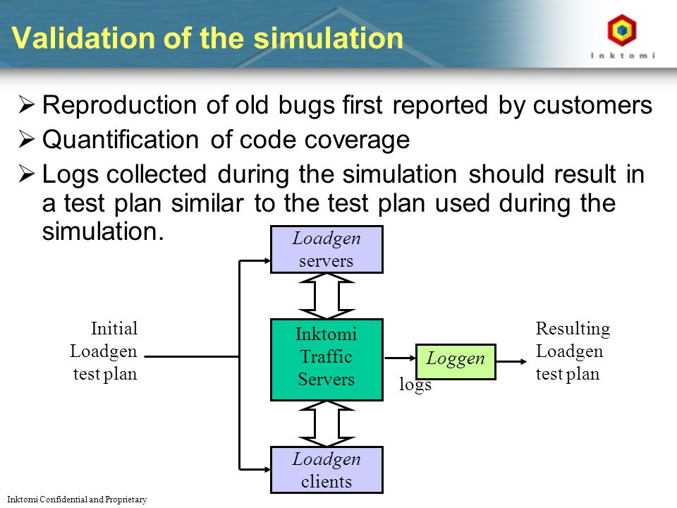 Inktomi Confidential and Proprietary Validation of the simulation Reproduction of old bugs first reported by customers Quantification of code coverage Logs collected during the simulation should result in a test plan similar to the test plan used during the simulation.
