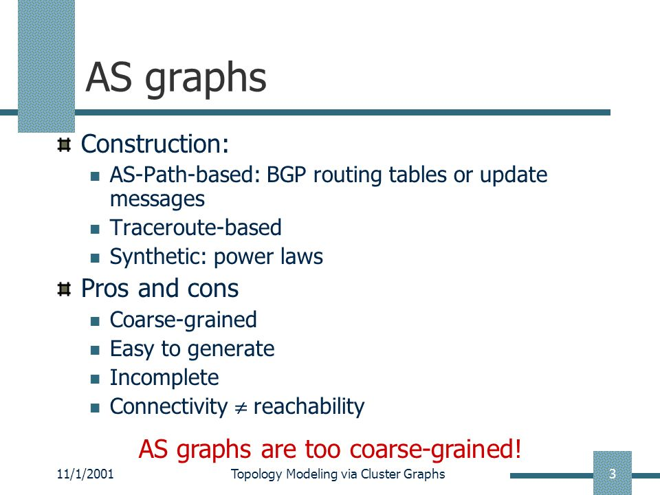 11/1/2001Topology Modeling via Cluster Graphs3 AS graphs Construction: AS-Path-based: BGP routing tables or update messages Traceroute-based Synthetic: power laws Pros and cons Coarse-grained Easy to generate Incomplete Connectivity reachability AS graphs are too coarse-grained!