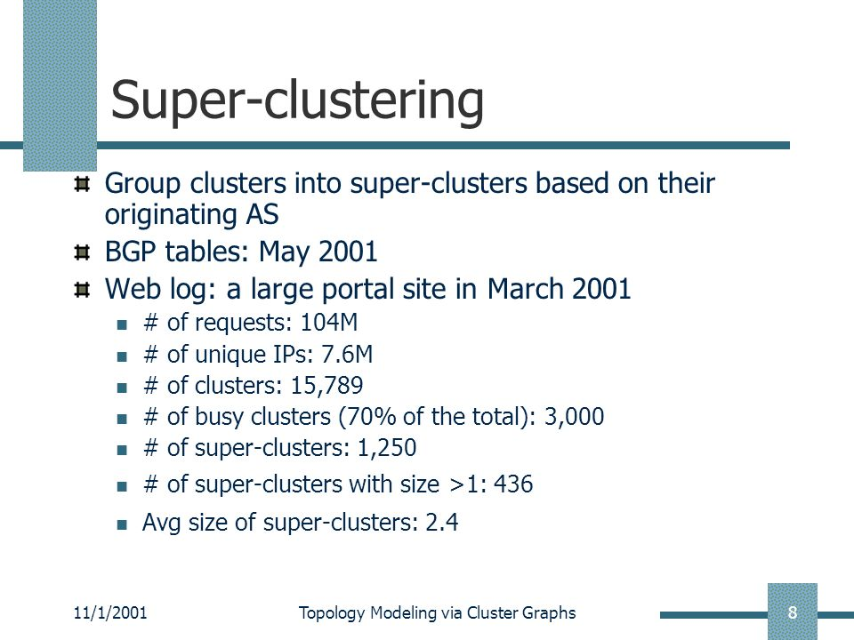 11/1/2001Topology Modeling via Cluster Graphs8 Super-clustering Group clusters into super-clusters based on their originating AS BGP tables: May 2001 Web log: a large portal site in March 2001 # of requests: 104M # of unique IPs: 7.6M # of clusters: 15,789 # of busy clusters (70% of the total): 3,000 # of super-clusters: 1,250 # of super-clusters with size >1: 436 Avg size of super-clusters: 2.4