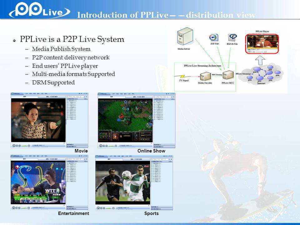 Private & Confidential Introduction of PPLivedistribution view PPLive is a P2P Live System – Media Publish System – P2P content delivery network – End users PPLive player – Multi-media formats Supported – DRM Supported Movie Entertainment Online Show Sports