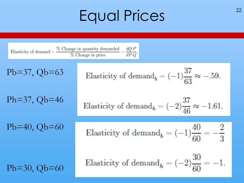 Equal Prices 22 Pb=37, Qb=63 Ph=37, Qb=46 Pb=40, Qb=60 Ph=30, Qb=60