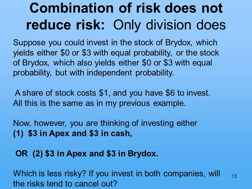 13 Combination of risk does not reduce risk: Only division does Suppose you could invest in the stock of Brydox, which yields either $0 or $3 with equal probability, or the stock of Brydox, which also yields either $0 or $3 with equal probability, but with independent probability.