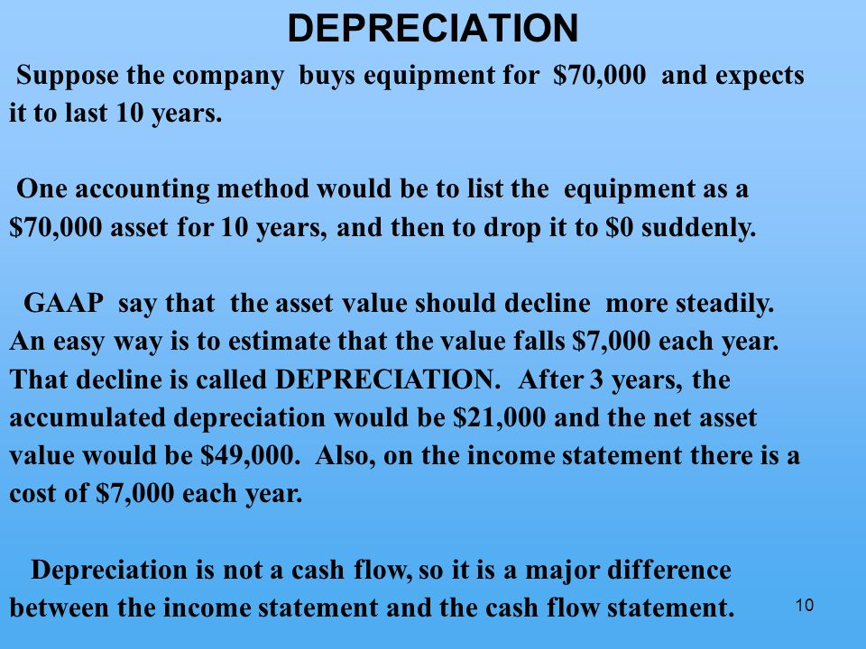 10 DEPRECIATION Suppose the company buys equipment for $70,000 and expects it to last 10 years.