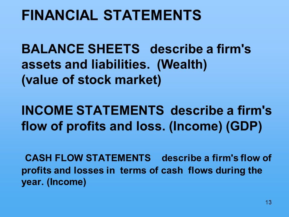 13 FINANCIAL STATEMENTS BALANCE SHEETS describe a firm s assets and liabilities.