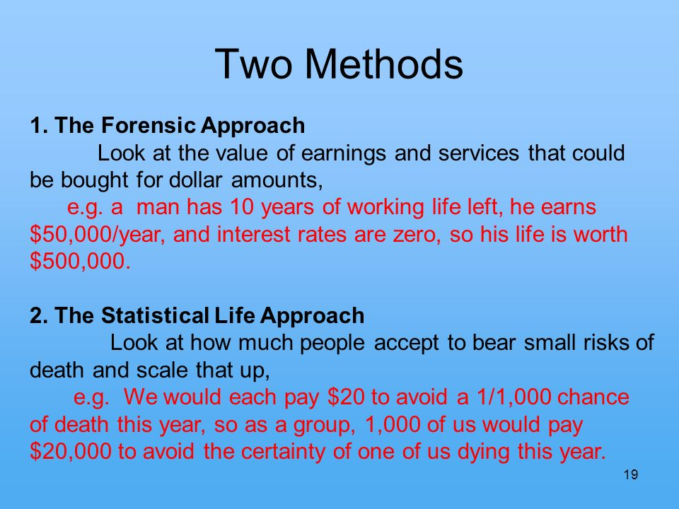 Two Methods 19 1.