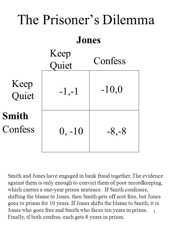 1 The Prisoners Dilemma -1,-1 -10,0 -8,-80, -10 Keep Quiet Confess Smith Jones Smith and Jones have engaged in bank fraud together.
