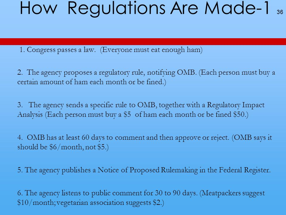How Regulations Are Made-1 1. Congress passes a law.