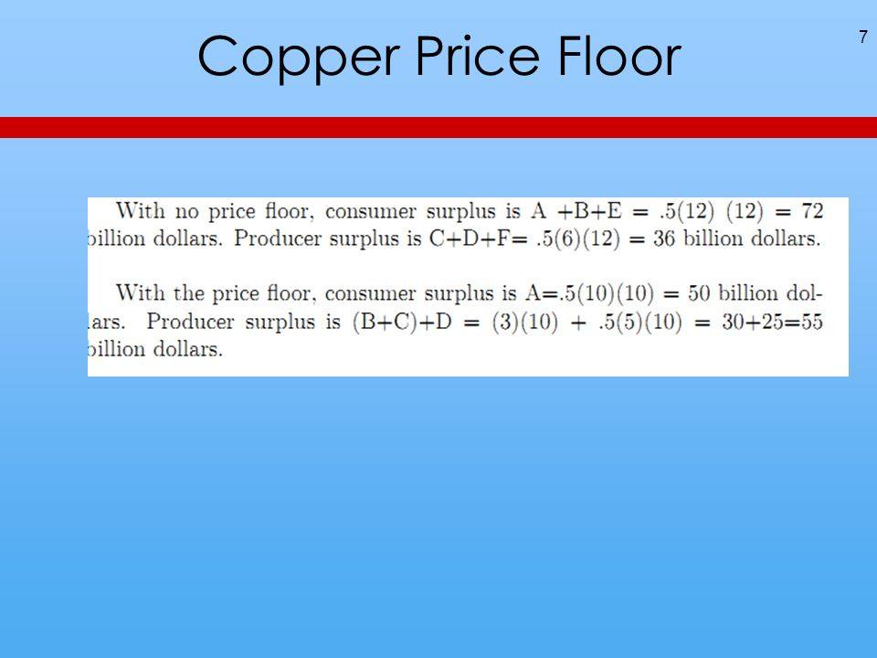 Copper Price Floor 7