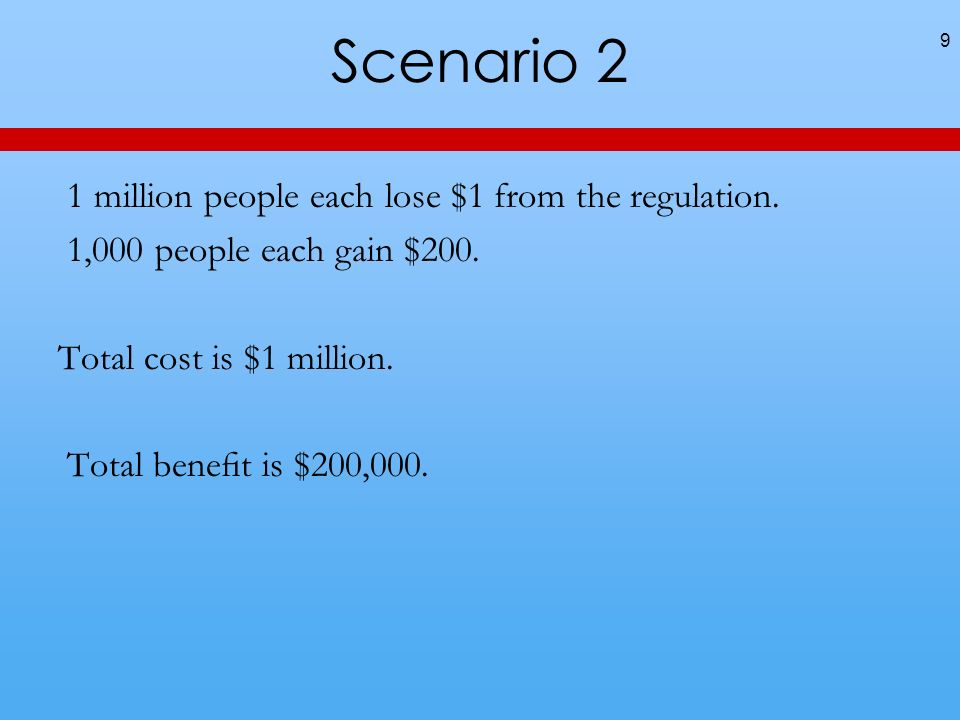Scenario 2 1 million people each lose $1 from the regulation.