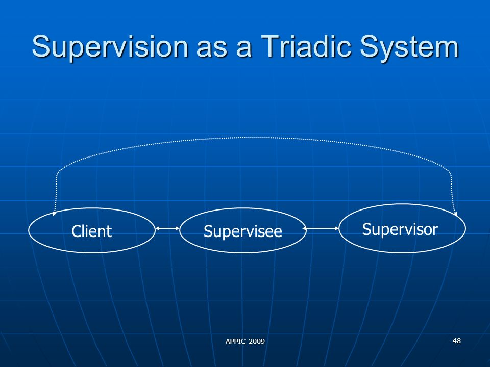 APPIC 2009 48 Supervision as a Triadic System ClientSupervisee Supervisor