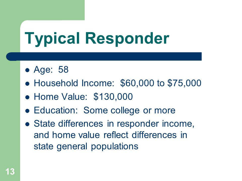 13 Typical Responder Age: 58 Household Income: $60,000 to $75,000 Home Value: $130,000 Education: Some college or more State differences in responder income, and home value reflect differences in state general populations