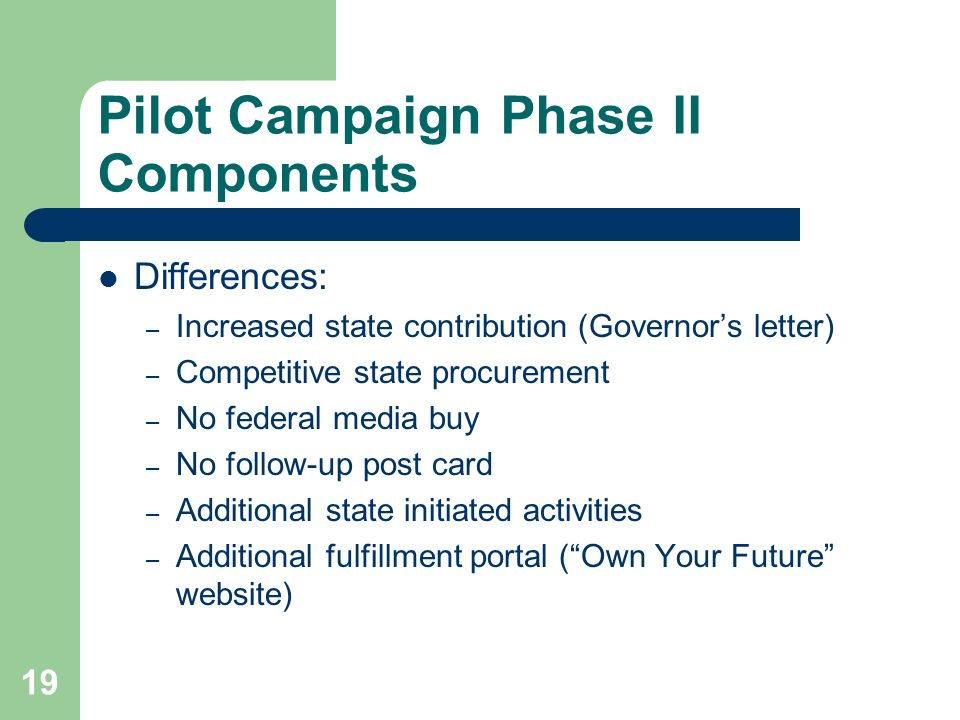 19 Pilot Campaign Phase II Components Differences: – Increased state contribution (Governors letter) – Competitive state procurement – No federal media buy – No follow-up post card – Additional state initiated activities – Additional fulfillment portal (Own Your Future website)
