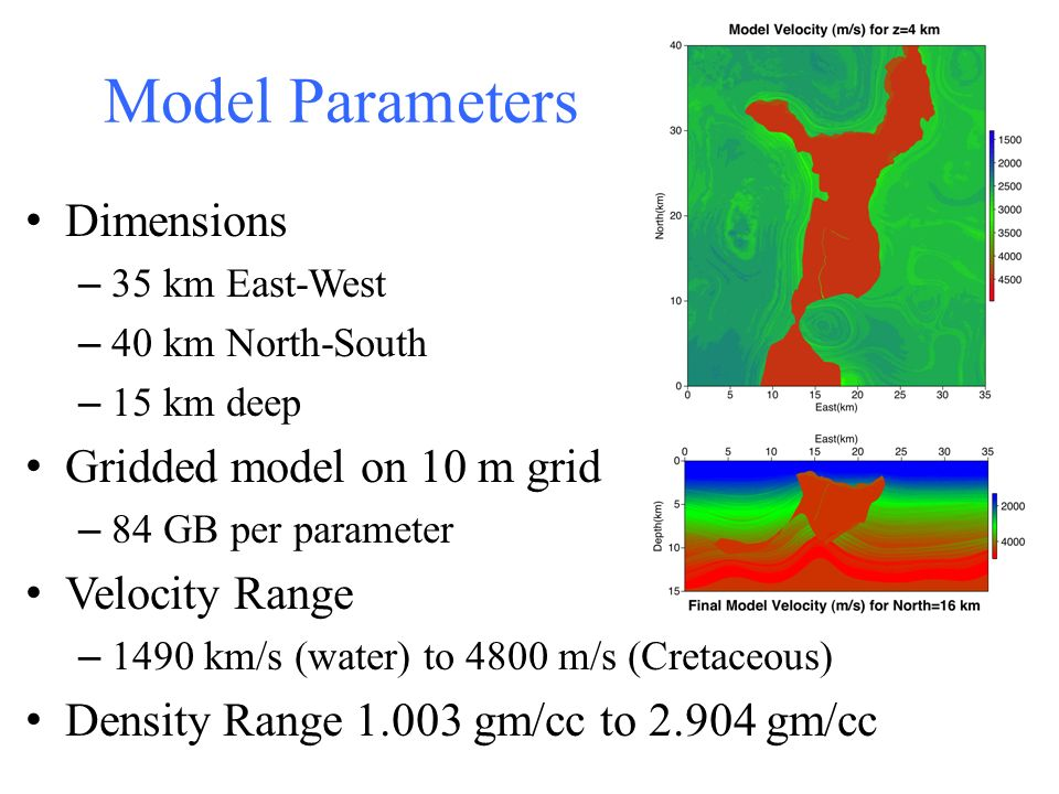 Model Parameters Dimensions – 35 km East-West – 40 km North-South – 15 km deep Gridded model on 10 m grid – 84 GB per parameter Velocity Range – 1490 km/s (water) to 4800 m/s (Cretaceous) Density Range 1.003 gm/cc to 2.904 gm/cc