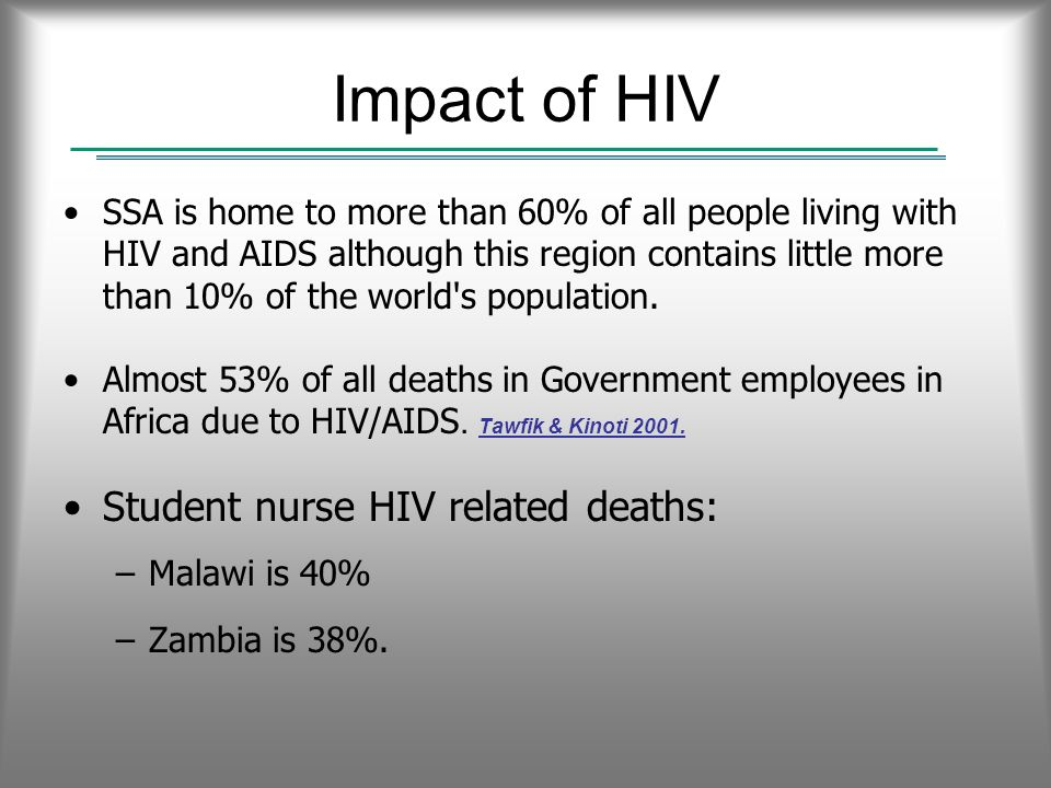 Impact of HIV SSA is home to more than 60% of all people living with HIV and AIDS although this region contains little more than 10% of the world s population.