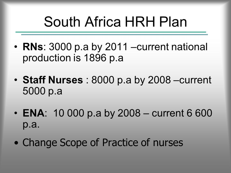 South Africa HRH Plan RNs: 3000 p.a by 2011 –current national production is 1896 p.a Staff Nurses : 8000 p.a by 2008 –current 5000 p.a ENA: 10 000 p.a by 2008 – current 6 600 p.a.