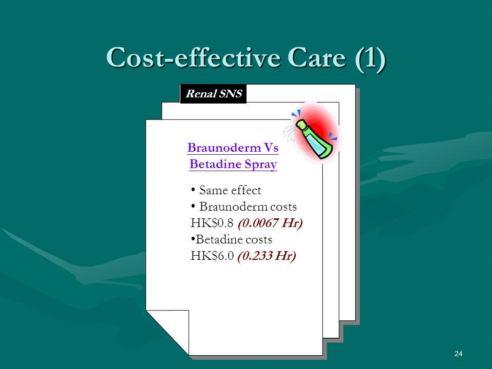24 Cost-effective Care (1) Braunoderm Vs Betadine Spray Same effect Braunoderm costs HK$0.8 (0.0067 Hr) Betadine costs HK$6.0 (0.233 Hr) Braunoderm Vs Betadine Spray Same effect Braunoderm costs HK$0.8 (0.0067 Hr) Betadine costs HK$6.0 (0.233 Hr) Renal SNS