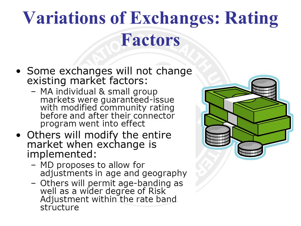 Variations of Exchanges: Rating Factors Some exchanges will not change existing market factors: –MA individual & small group markets were guaranteed-issue with modified community rating before and after their connector program went into effect Others will modify the entire market when exchange is implemented: –MD proposes to allow for adjustments in age and geography –Others will permit age-banding as well as a wider degree of Risk Adjustment within the rate band structure