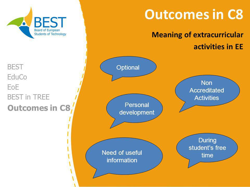Outcomes in C8 Meaning of extracurricular activities in EE Optional Non Accreditated Activities During students free time Need of useful information Personal development BEST EduCo EoE BEST in TREE Outcomes in C8