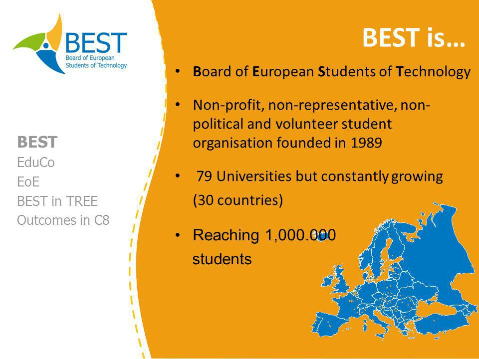Board of European Students of Technology Non-profit, non-representative, non- political and volunteer student organisation founded in 1989 79 Universities but constantly growing (30 countries) Reaching 1,000.000 students BEST EduCo EoE BEST in TREE Outcomes in C8 BEST is…