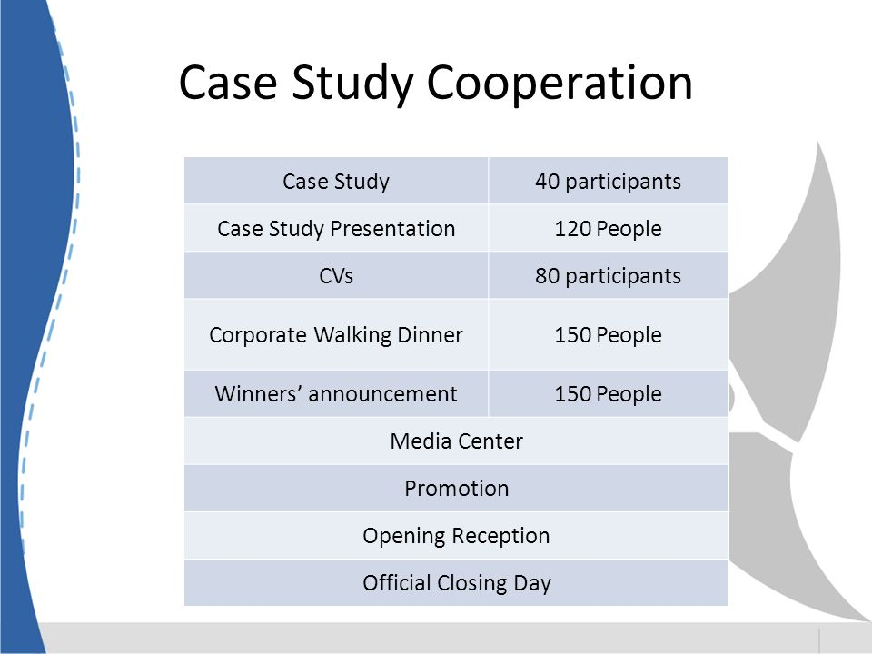 Case Study Cooperation Case Study40 participants Case Study Presentation120 People CVs80 participants Corporate Walking Dinner150 People Winners announcement150 People Media Center Promotion Opening Reception Official Closing Day