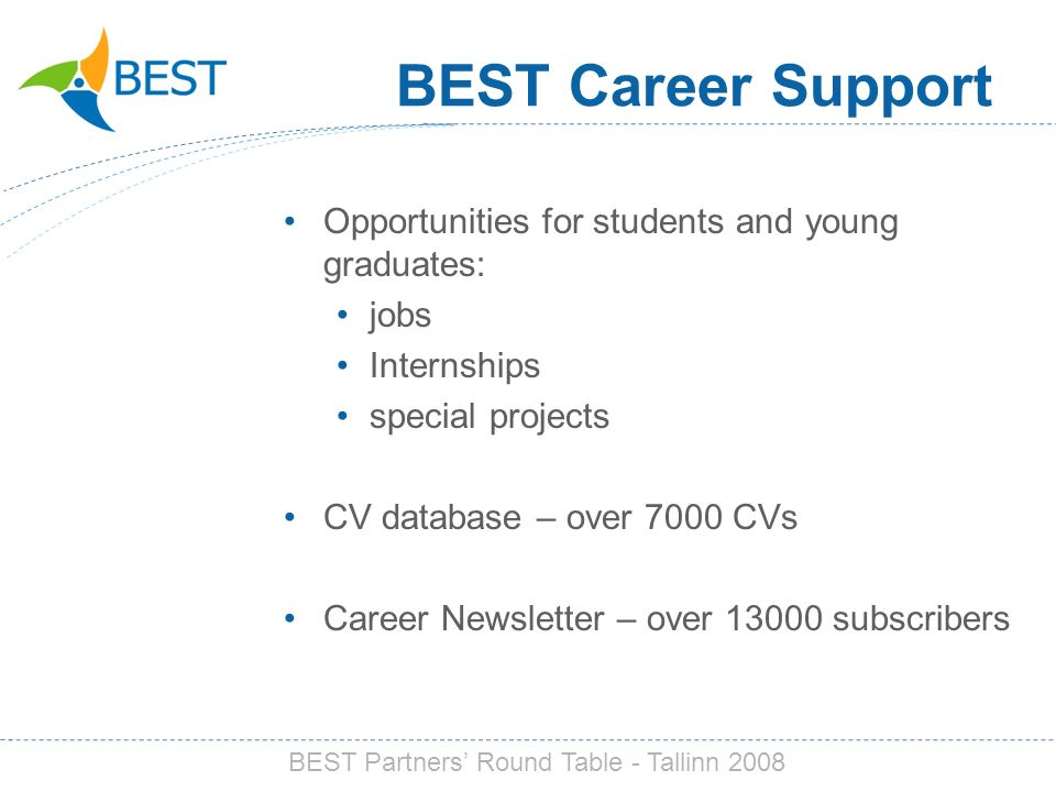 Opportunities for students and young graduates: jobs Internships special projects CV database – over 7000 CVs Career Newsletter – over 13000 subscribers BEST Career Support BEST Partners Round Table - Tallinn 2008