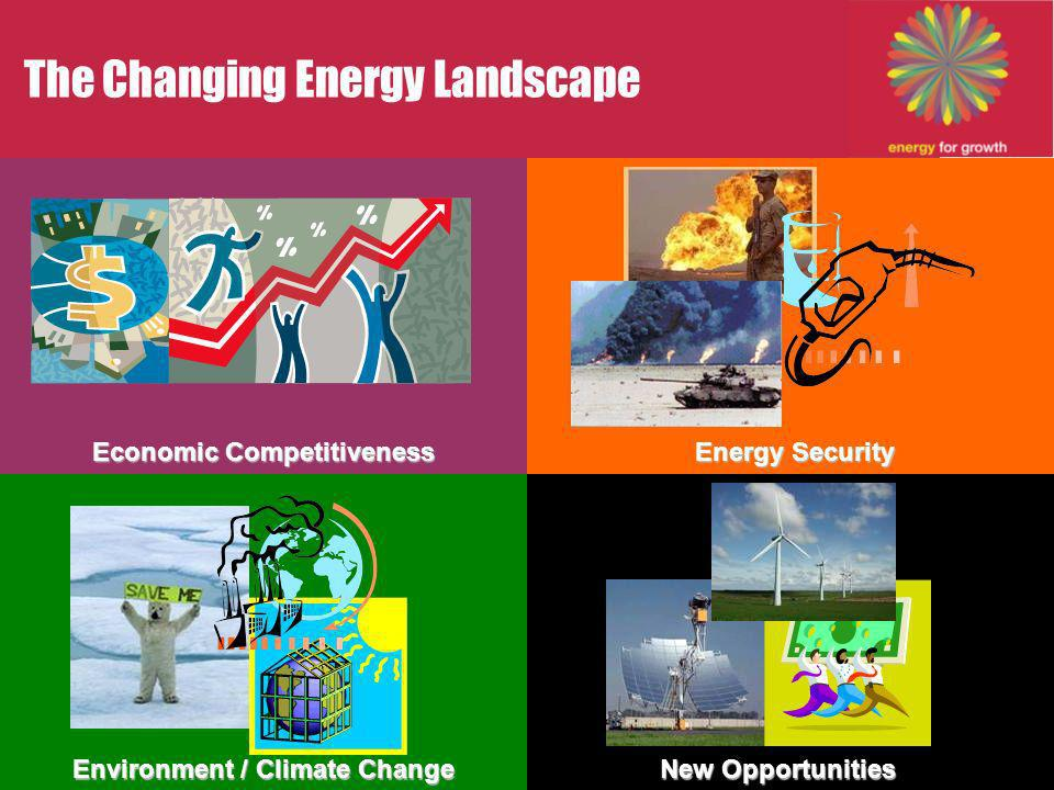 The Changing Energy Landscape Economic Competitiveness Energy Security Environment / Climate Change New Opportunities