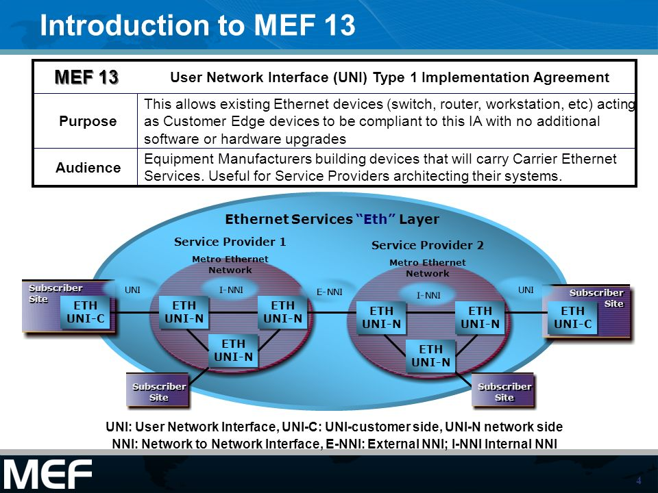 4 Introduction to MEF 13 Ethernet Services Eth Layer Subscriber Site ETH UNI-N ETH UNI-N Service Provider 1 Metro Ethernet Network Service Provider 2 Metro Ethernet Network Subscriber Site ETH UNI-C ETH UNI-C ETH UNI-N ETH UNI-N ETH UNI-N ETH UNI-N ETH UNI-N ETH UNI-N ETH UNI-N ETH UNI-N ETH UNI-C ETH UNI-C Subscriber Site ETH UNI-N ETH UNI-N UNI: User Network Interface, UNI-C: UNI-customer side, UNI-N network side NNI: Network to Network Interface, E-NNI: External NNI; I-NNI Internal NNI Audience Equipment Manufacturers building devices that will carry Carrier Ethernet Services.