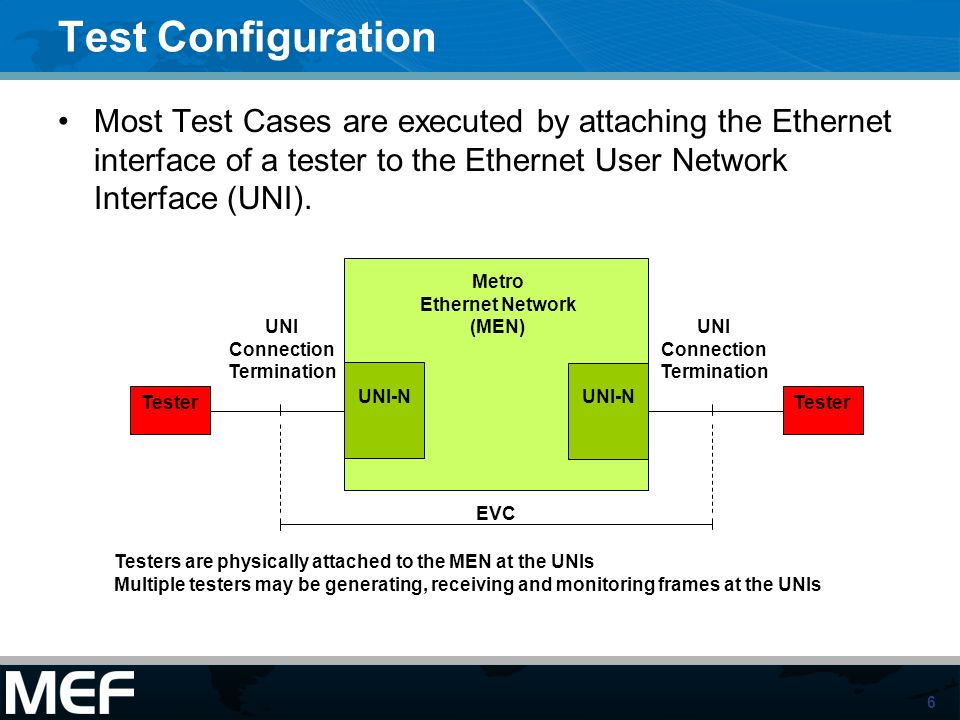 6 Test Configuration Most Test Cases are executed by attaching the Ethernet interface of a tester to the Ethernet User Network Interface (UNI).