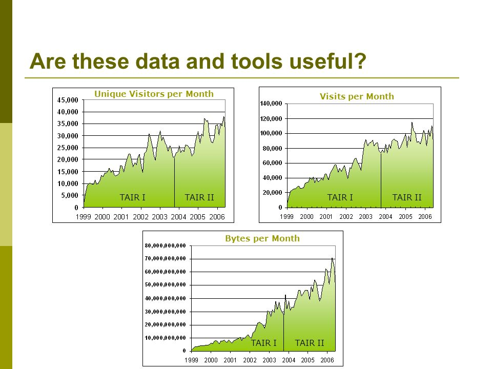 Are these data and tools useful.