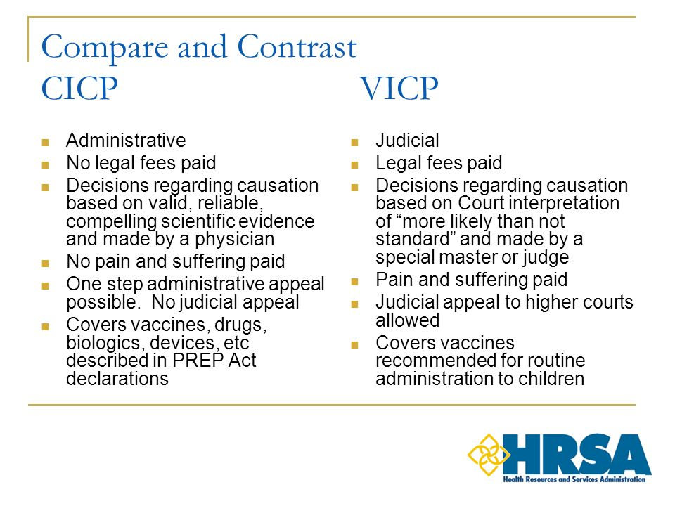 Compare and Contrast CICP VICP Administrative No legal fees paid Decisions regarding causation based on valid, reliable, compelling scientific evidence and made by a physician No pain and suffering paid One step administrative appeal possible.